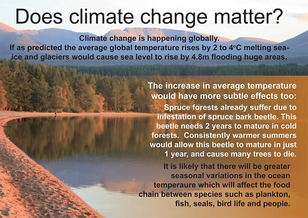 Climate Change Interpretation